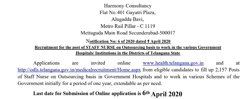 Telangana Staff Nurse Recruitment 2020