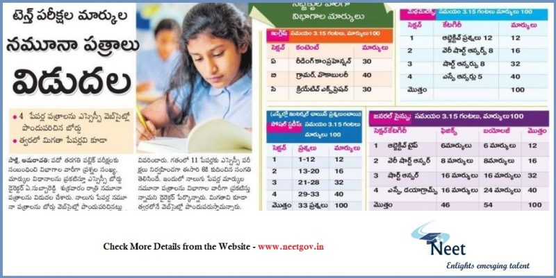AP-10th-Class-new-Exam-Pattern-july-2020-Subject-wise
