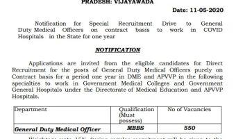 DME AP GDMO Recruitment 2020