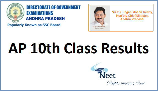 AP-SSC-10th-Result-Marks-Memo-2020