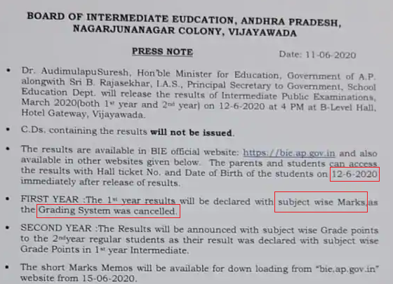 ap-inter-result-press-note-2020
