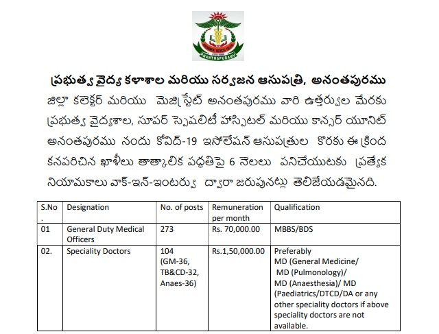 GGH Anantapur Recruitment 2020