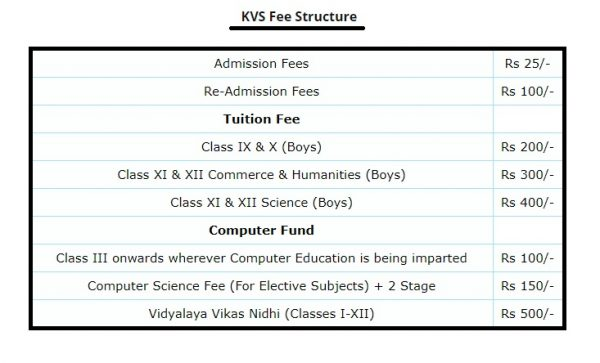 KVS-Fee-structure-2020