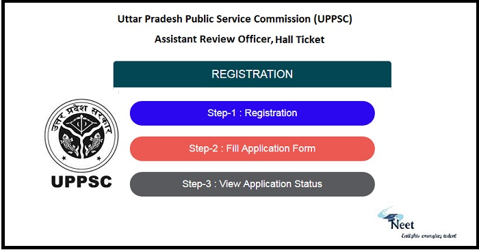 UPPSC ARO Admit Card 2020