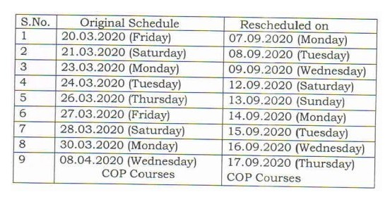 ANU-UG-revised-exam-schedule-sept-2020