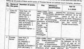 Amritsar District Court Recruitment
