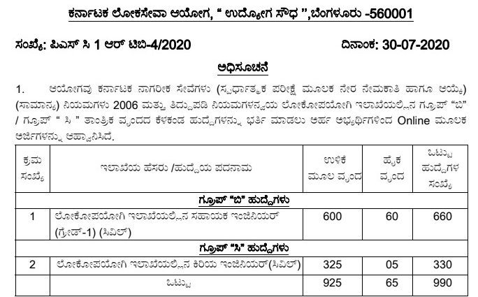 KPSC Recruitment 2020