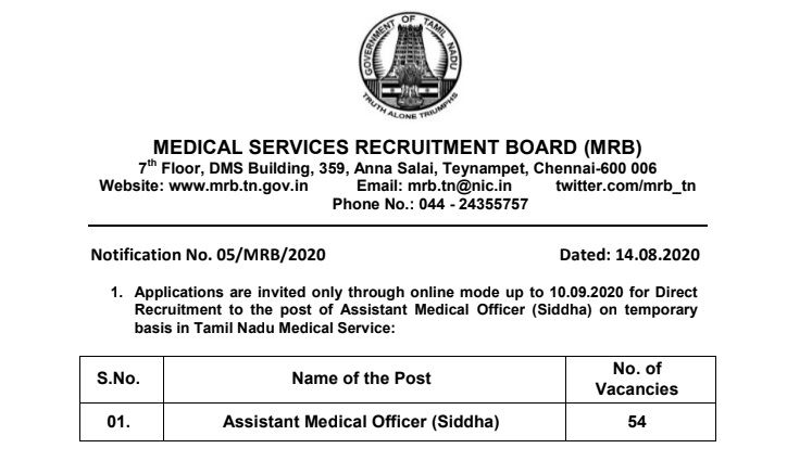 TN MRB Recruitment