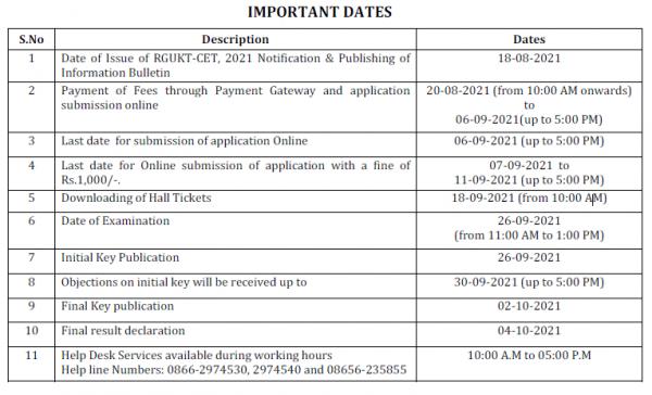RGUKT-CET-Important-dates