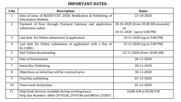RGUKT-Important-dates-for-iiit-entrance