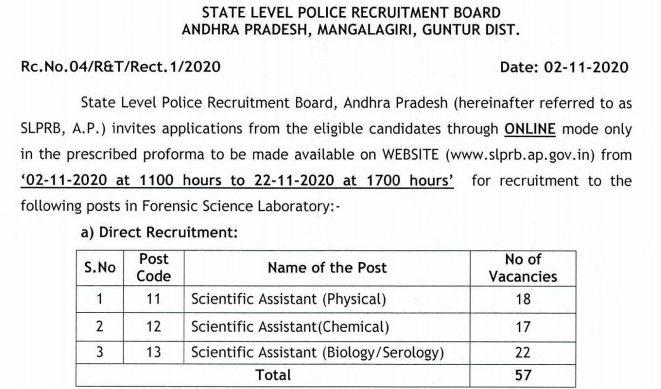 AP Police Recruitment 2020