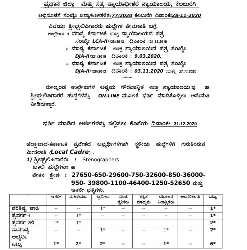 Kalaburagi District Court Recruitment