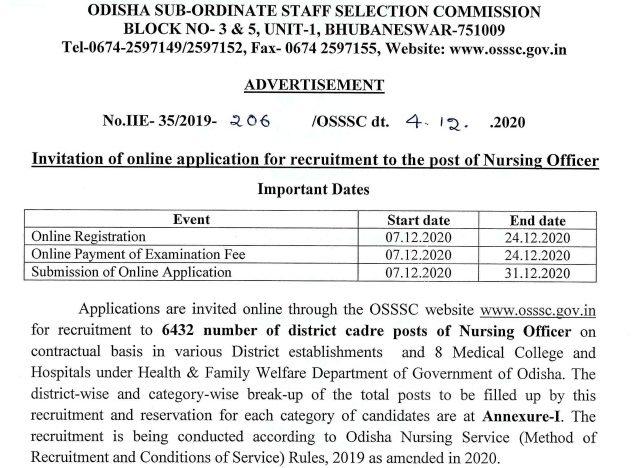 Odisha SSSC Recruitment 2020