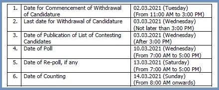 AP-Municipal-Election-schedule